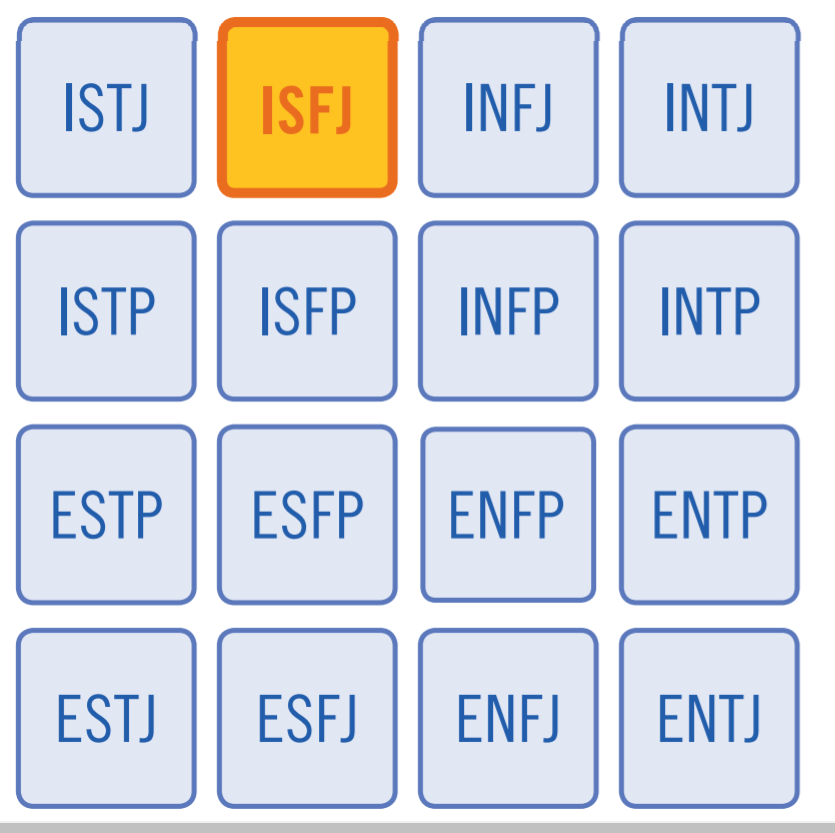 A list of MBTI types. My type, ISFJ, is highlighted in orange.